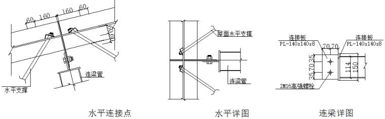 单层坡双跨厂房钢结构施工图(CAD,14张)_5