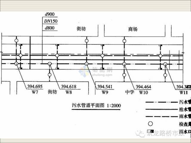 市政工程给排水现场施工图识读学习_28