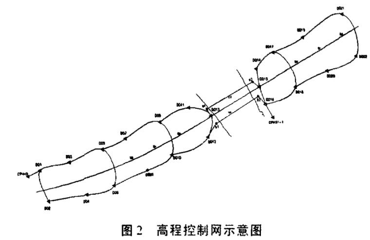 公铁两用长江大桥斜拉桥施工控制网测量