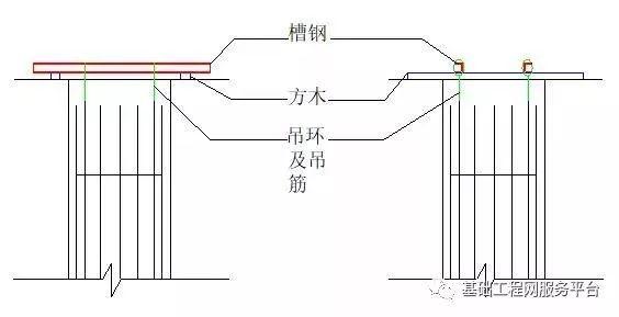 旋挖钻机成孔灌注桩施工作业指导书(湿挖)_6