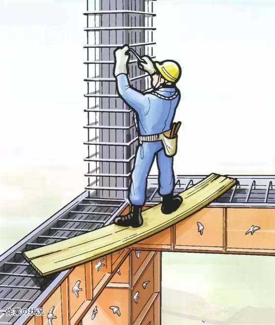 图解施工现场安全预防措施(钢筋作业)
