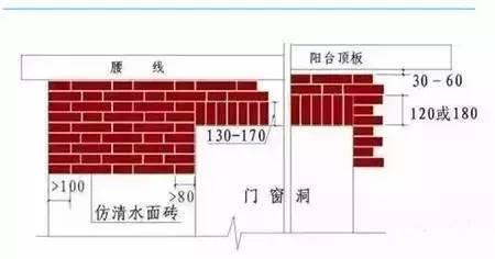 这样的施工图才能让每一个施工员一看就懂