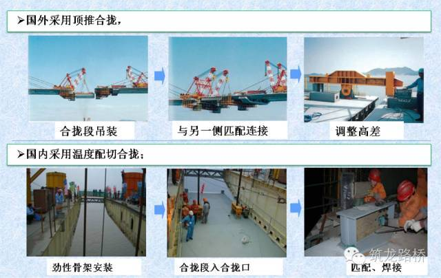装配式桥梁施工技术_28