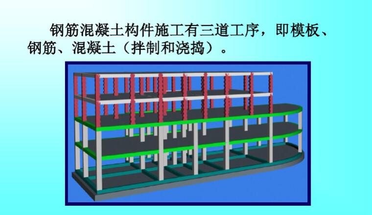 工程造价各构件工程量计算规则详解(共400页)