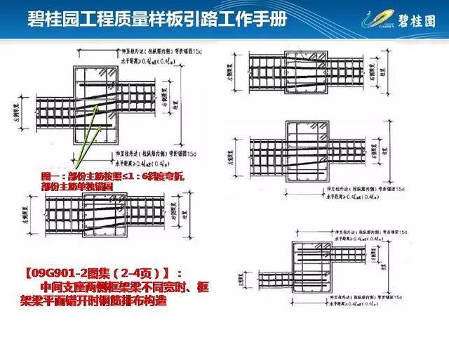碧桂园工程质量样板引路工作手册,附件可下载!_40