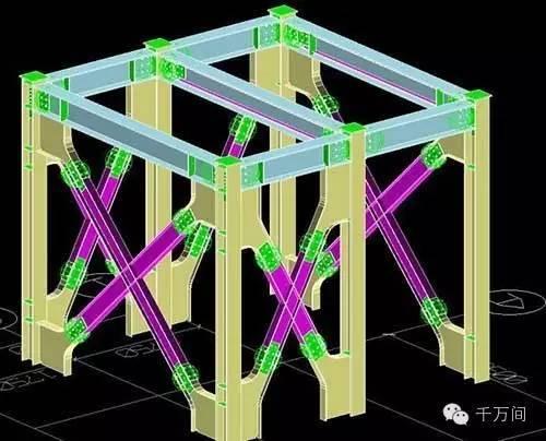 钢结构预算全程解读,就是这么清楚!