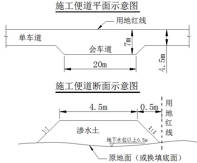 严寒低山丘陵区时速250km动车组铁路工程投标施工组织设计568页(路桥隧涵)_3