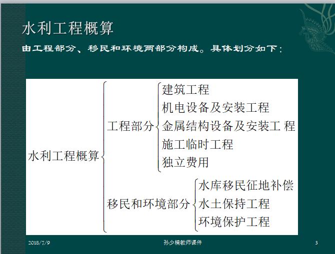 水利工程造价基本费用构成_4