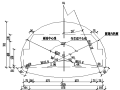 隧道设计计算书——右线施工图设计