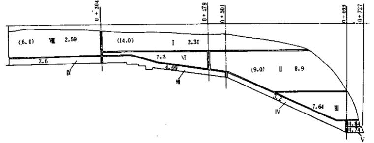 水利水电工程施工组织设计手册_4