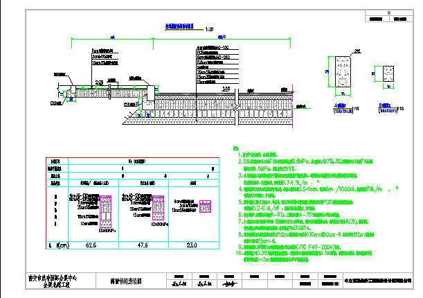 市政道路施工图设计图纸(共122张)