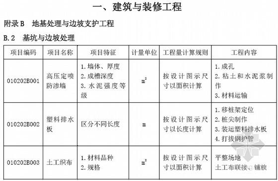 [深圳]2013版建设工程计价规程(全套102页)