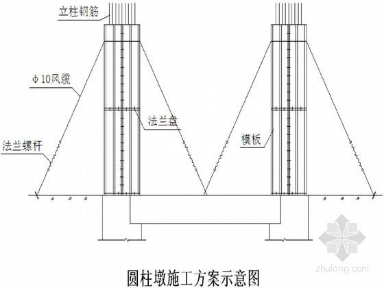 [河南]大桥工程墩台身专项施工方案