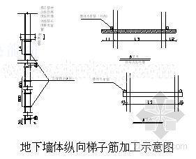 重庆某场馆钢筋施工方案