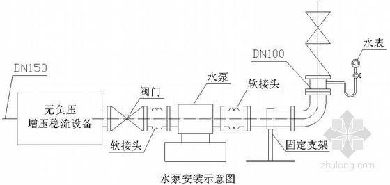 技术质量管理文件汇编(暖通、电气)