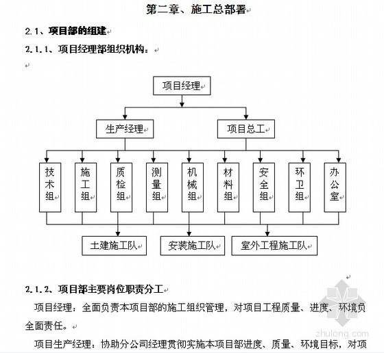 [毕业设计]信息工程学校实训楼项目管理规划(2011-05)