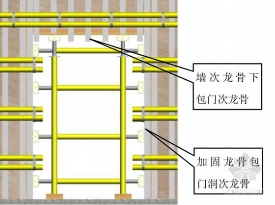 [辽宁]框架结构住宅工程施工组织设计