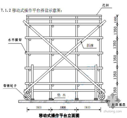 杭州市某厂房移动式操作平台搭、拆施工方案