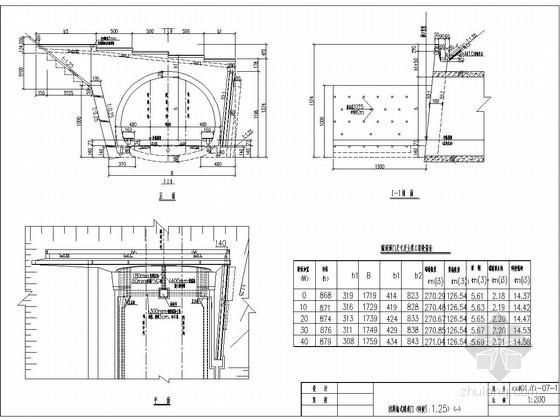 挡翼式图纸洞门CAD图(有碴)隧道拼图木工图片