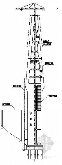 斜拉桥主塔横梁支架搭设总图