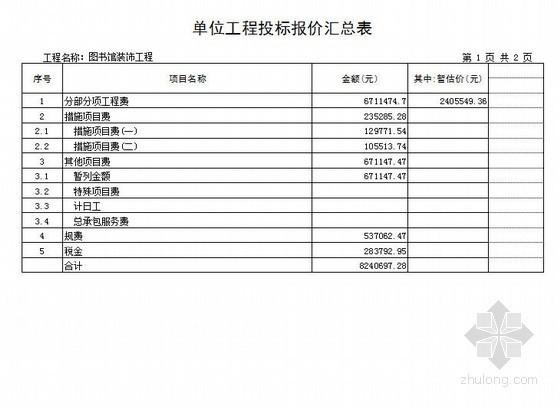 [山东]中学图书馆装饰工程量清单报价(2012)