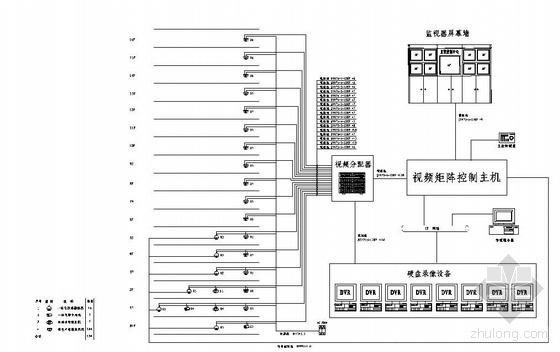 湖南某医院综合大楼弱电智能化系统图