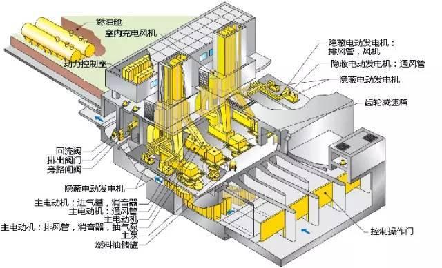 """日本""""地下神殿""""为何红遍网络?说说日本的排水系统!_19"""