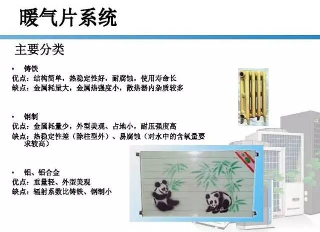 72页|空气源热泵地热系统组成及应用_37