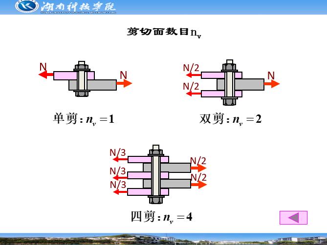 钢结构螺栓连接_5
