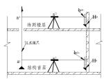 中天建设泽信青城一期测量专项施工方案