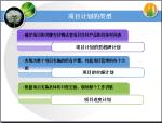 建筑工程项目时间管理讲义(214页)