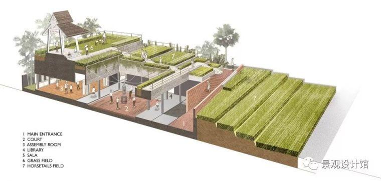 ASA兰纳中心,清迈景观设计案例赏析