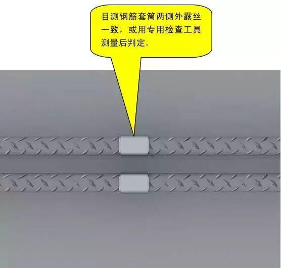 中建八局钢筋工程施工质量标准化图册,三维效果杠杠的!_3
