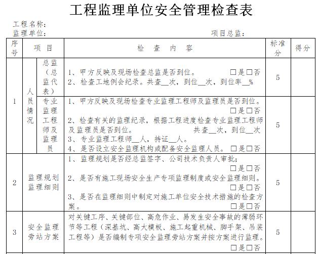 工程监理单位安全管理检查表