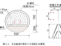 中型攔河閘壩引水隧洞施工組織設計(word,共172頁)