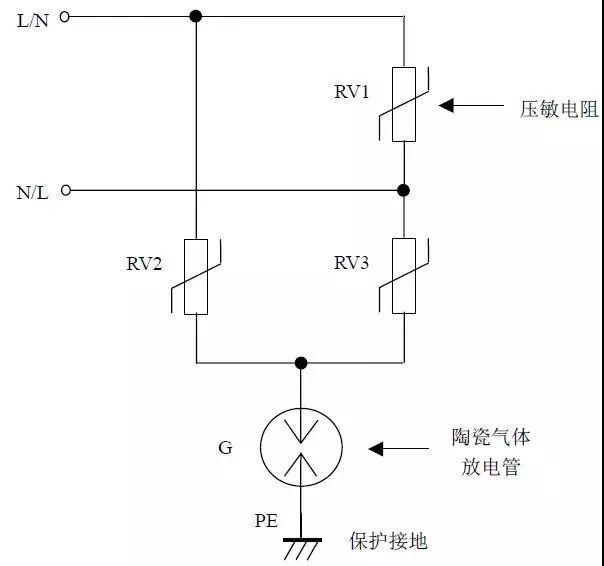 建筑电气设计|防雷电路大解析!