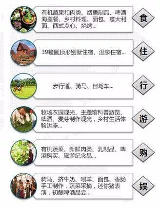 日本人又把休闲农业玩出了新花样_14
