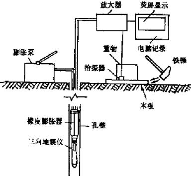 岩土工程勘察方法ppt版(共138页)_6