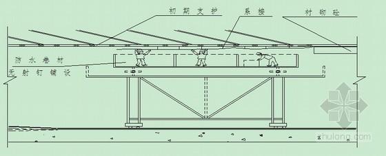 [福建]隧道二次衬砌施工方案