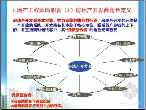 房地产工程师岗位职责及技能培训精讲(含嵌套文件80页)