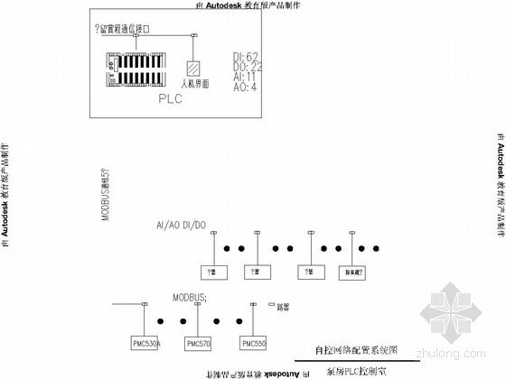 城市截污管网建设工程自控系统设计套图