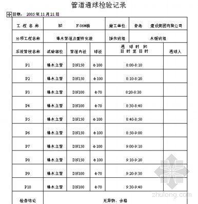 青岛市建筑工程竣工备案功能检查表[18项、填写实例]