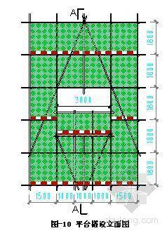 中山市某艺术中心工程外脚手架施工方案