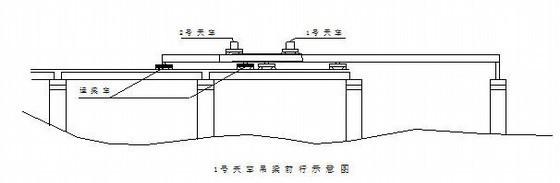 [重庆]高速公路工程大桥施工方案