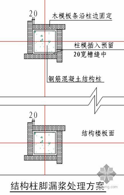 某地产集团标准施工工艺工法参考节点2009年(V3.0版)