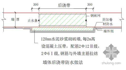 [中建]西安某超高层地下防水施工方案(107米)