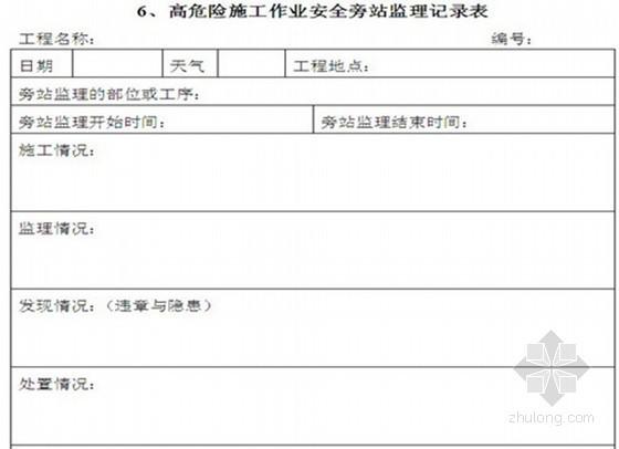 房建工程安全监理用表(月报、验收表格、旁站)