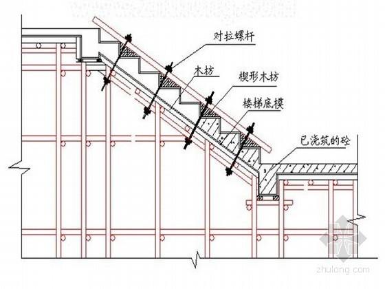 [十堰]研发中心及库房工程全套专项施工方案(9个专项方案)