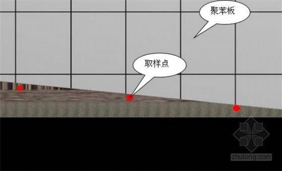 [内蒙古]高层商业办公楼土方回填施工方案(附图片说明)-环刀取样位置示意图