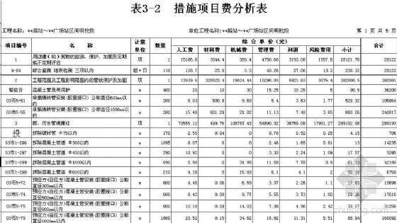 杭州地铁1号线某明挖段清单报价书(完整版)
